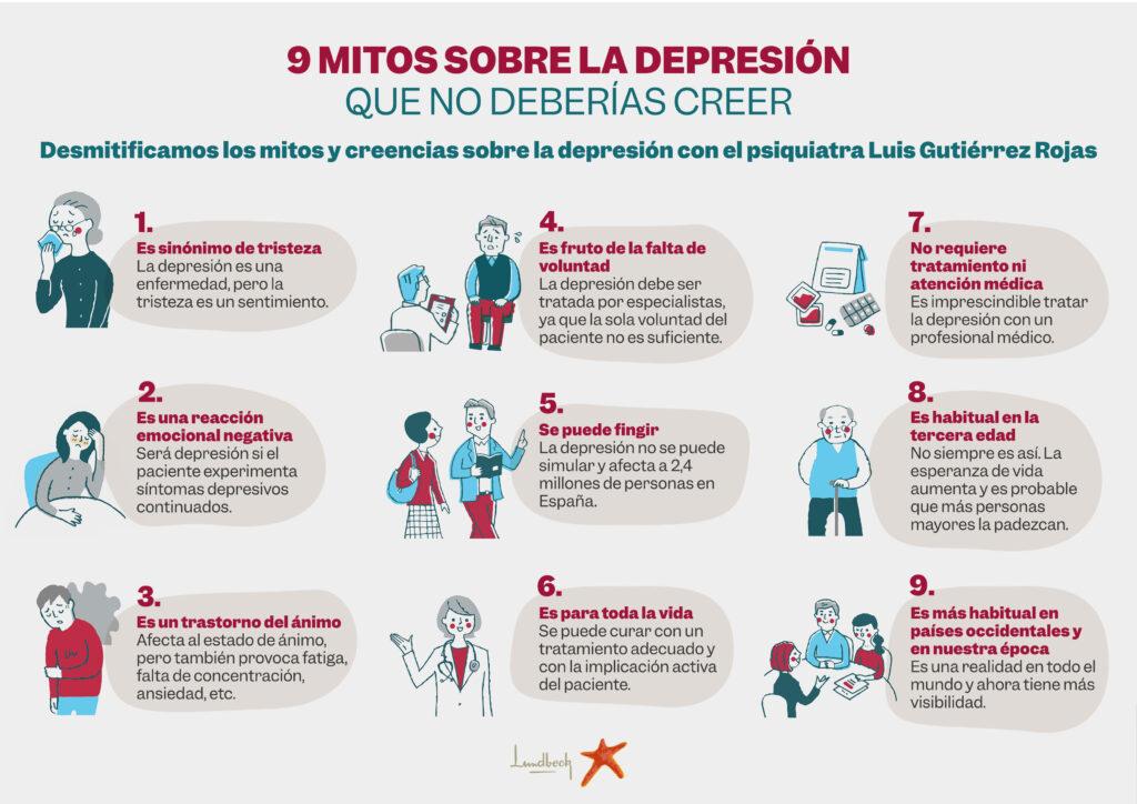mitos-depresion